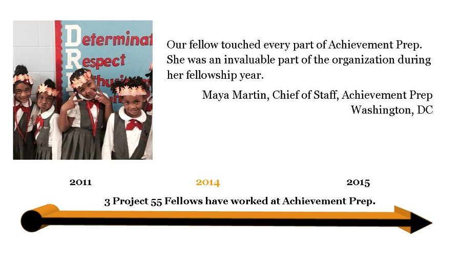 Achievement Prep Website Graphic