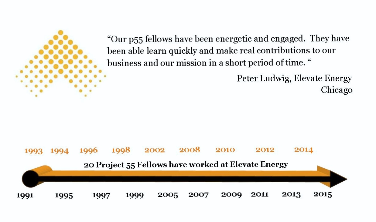 Elevate Energy Website Graphic